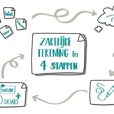 Een zakelijke tekening in 4 stappen
