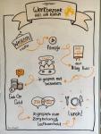 visueel presenteren op de flip-over met zakelijk tekenen - voorbeeld agenda programma werkbezoek